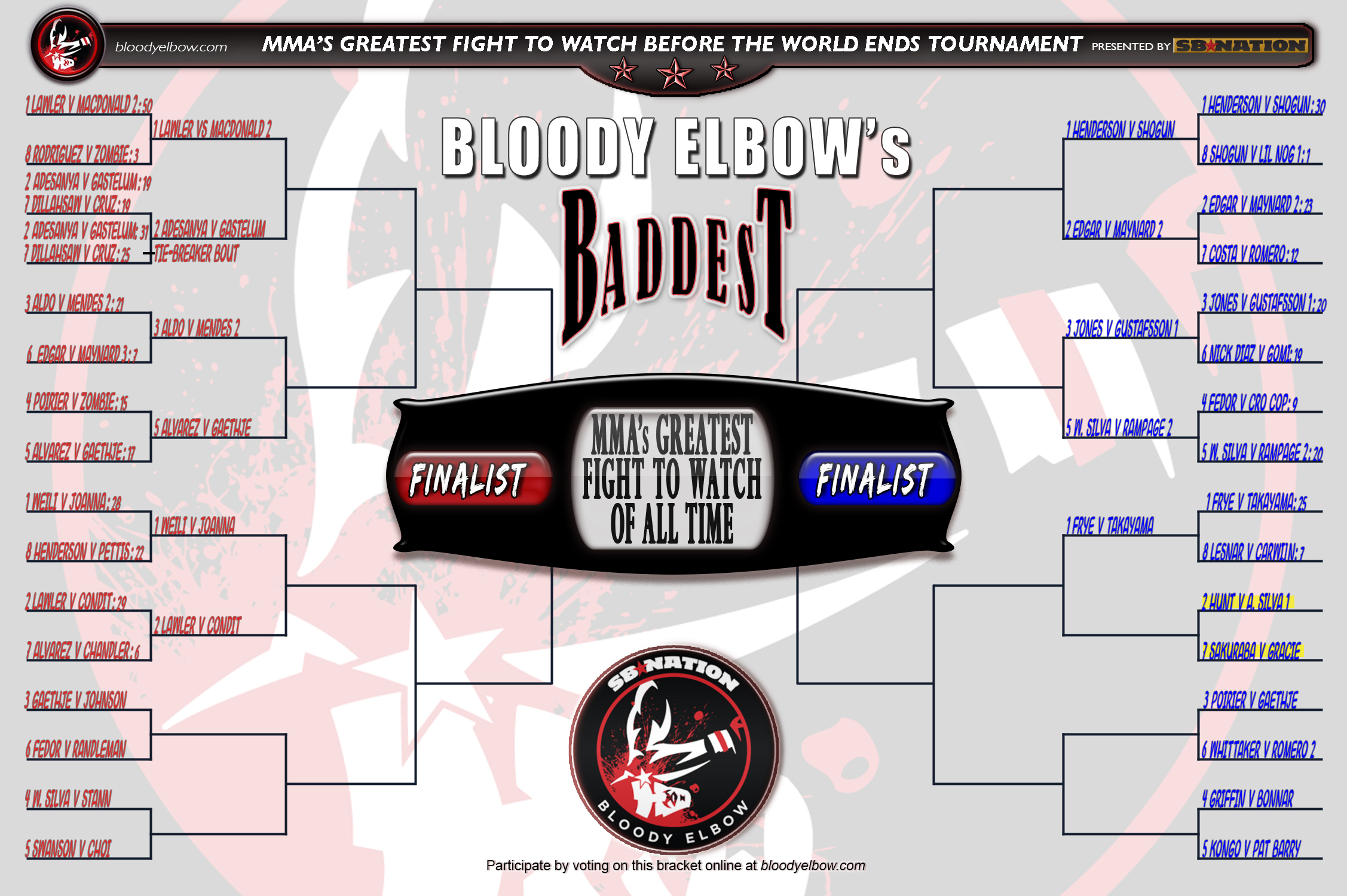 BE's BADDEST Tournament, Greatest Fight of All Time, Fight to Watch Before World Ends, Fight Bracket, Bracket, Tournament, GFOAT, Round 1, Bout 11 Results