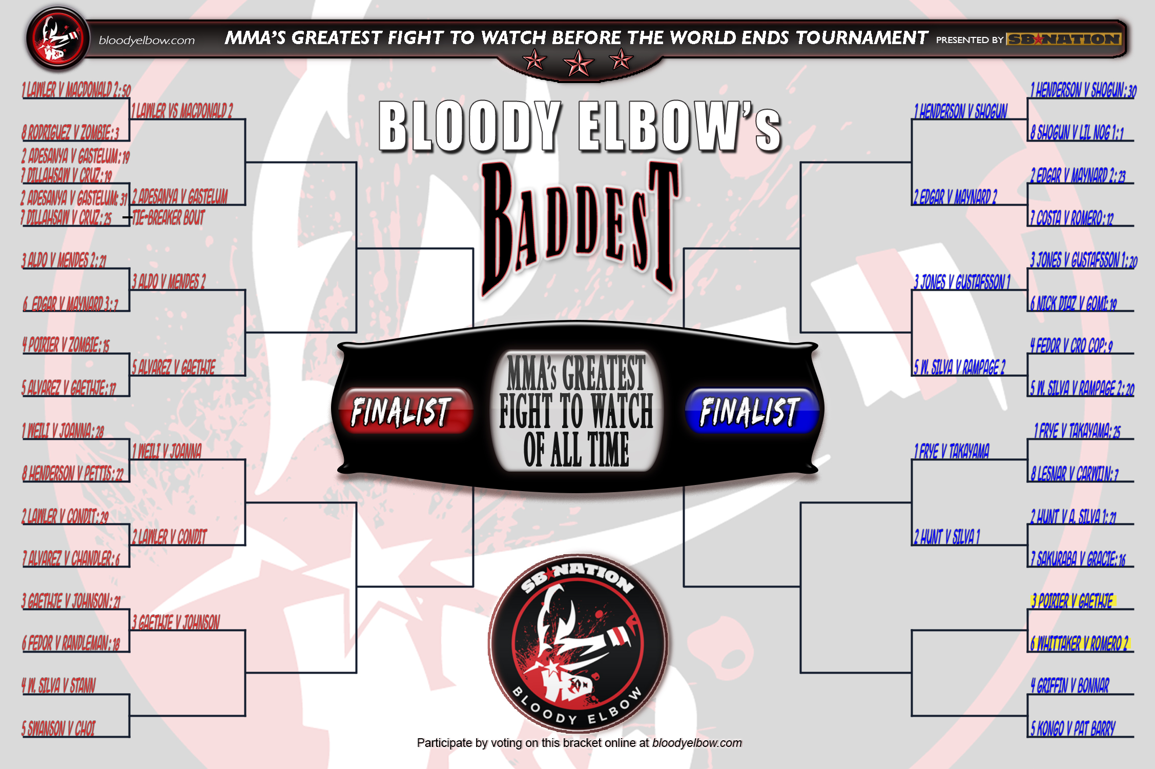 BE's BADDEST Tournament, Greatest Fight of All Time, Fight to Watch Before World Ends, Fight Bracket, Bracket, Tournament, GFOAT, Round 1, Bout 13 Results,