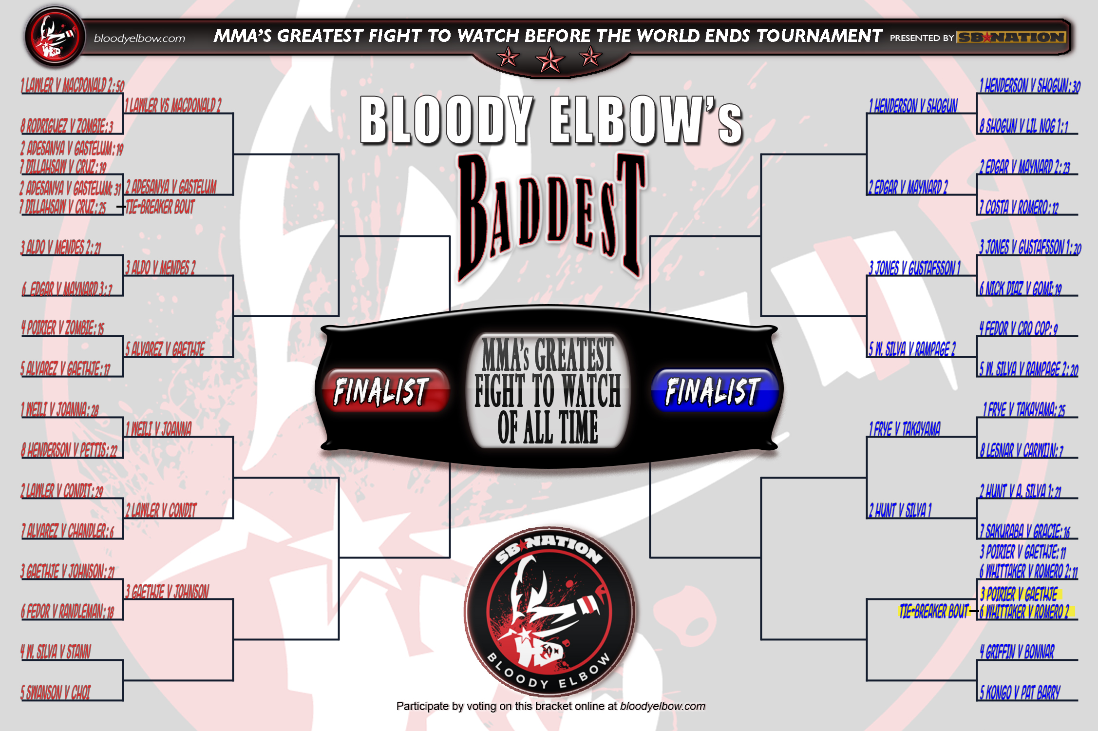 BE's BADDEST Tournament, Greatest Fight of All Time, Fight to Watch Before World Ends, Fight Bracket, Bracket, Tournament, GFOAT, Round 1, Bout 13 Tie,