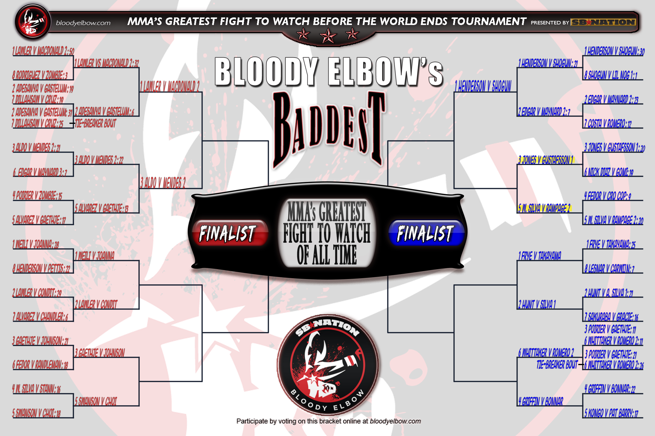 BE's BADDEST Tournament, Greatest Fight of All Time, Fight to Watch Before World Ends, Fight Bracket, Bracket, Tournament, GFOAT, Round 2, Sweet Sixteen, Rd 2 Bout 3 Results, Tourney Results