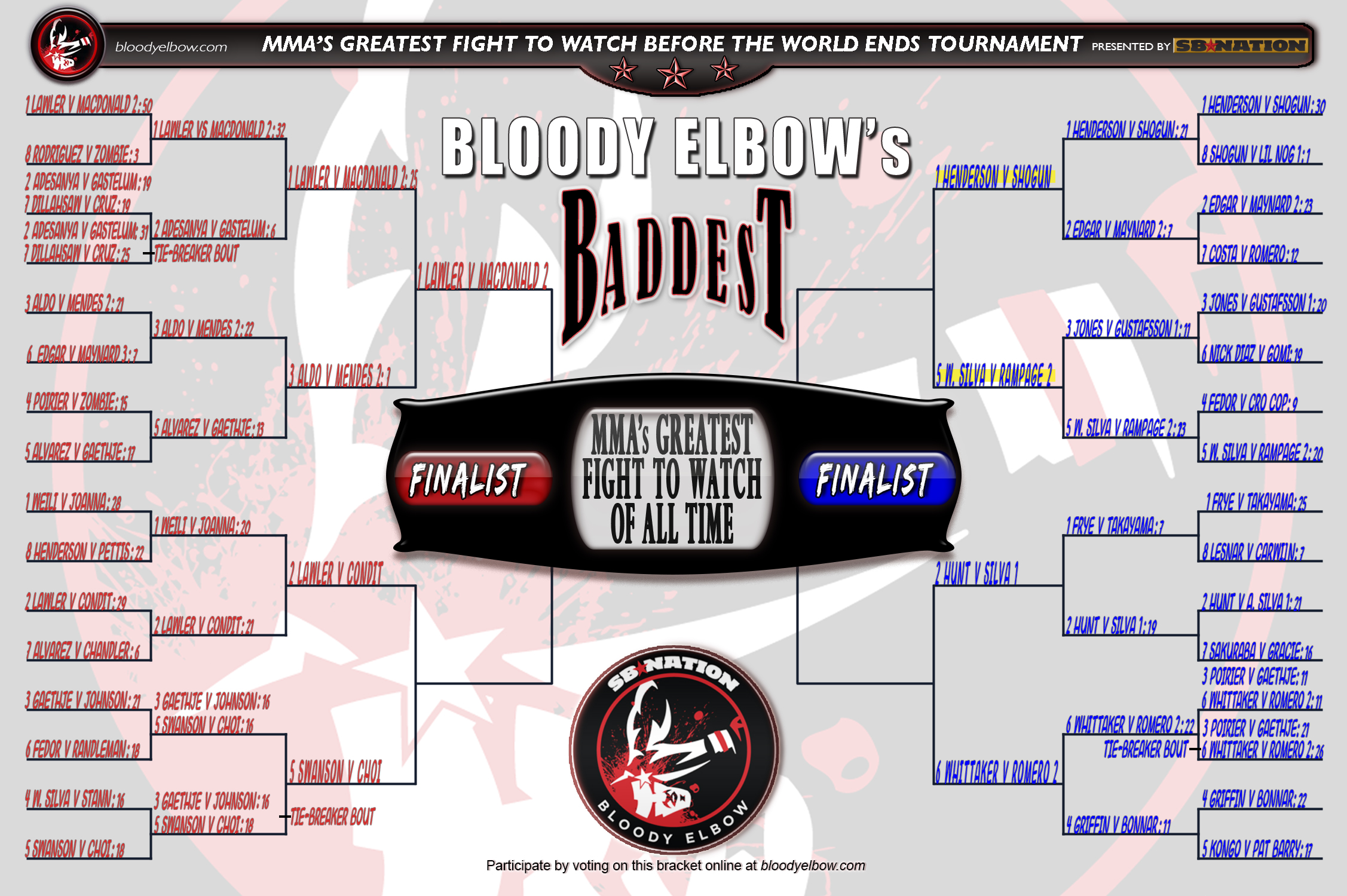 BE's BADDEST Tournament, Greatest Fight of All Time, Fight to Watch Before World Ends, Fight Bracket, Bracket, Tournament, GFOAT, Round 3, Field of Eight, Tourney Results, Rd 3 Bout 1 Results, QUARTER FINALS,