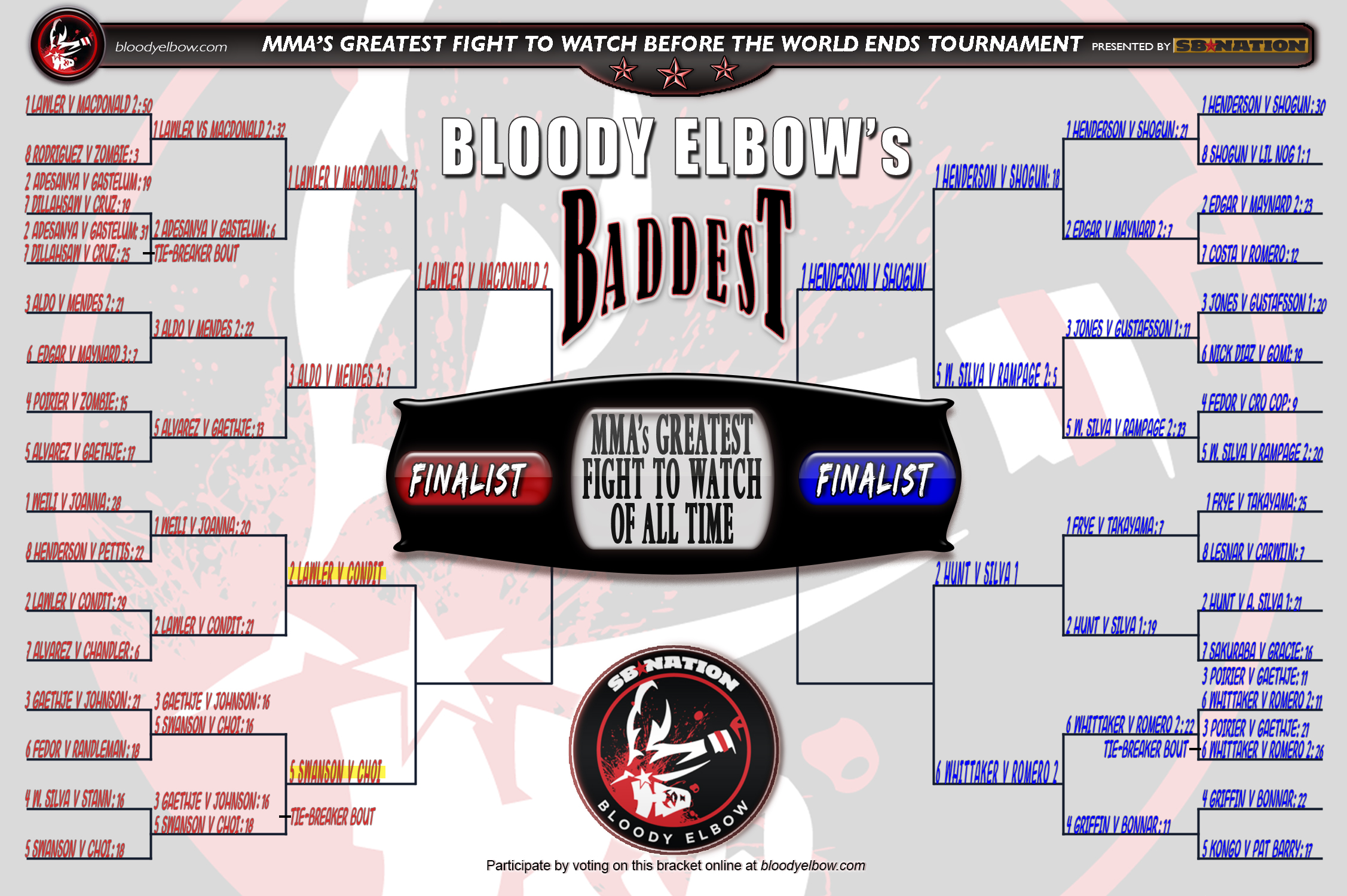 BE's BADDEST Tournament, Greatest Fight of All Time, Fight to Watch Before World Ends, Fight Bracket, Bracket, Tournament, GFOAT, Quarter-Final, Round 3, Tourney Results, Rd 3 Bout 2,