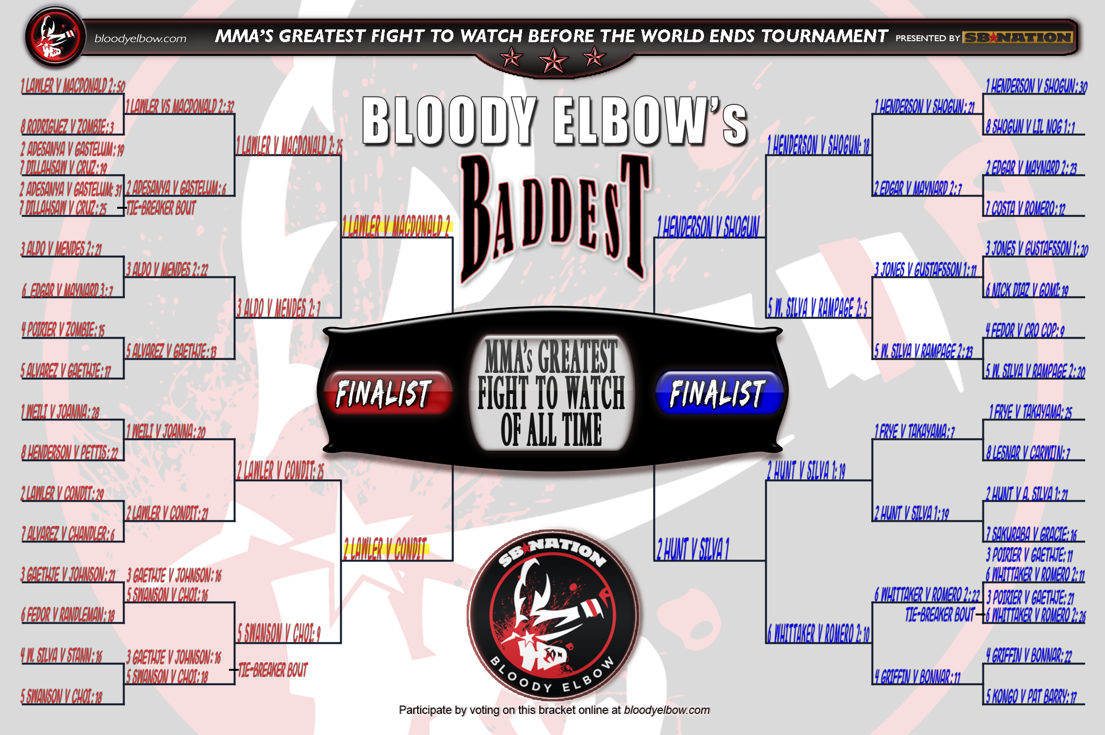 BE's BADDEST Tournament, Greatest Fight of All Time, Fight to Watch Before World Ends, Fight Bracket, Bracket, Tournament, GFOAT, Field of Eight, Round 3, Tourney Results, Rd 3 Bout 4 results