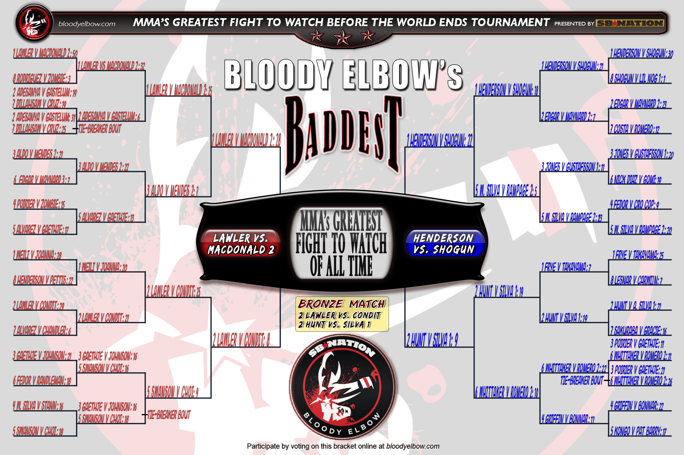 BE's BADDEST Tournament, Greatest Fight of All Time, Fight to Watch Before World Ends, Fight Bracket, Bracket, Tournament, GFOAT, Tourney Results, Week Ending Results, FINALISTS, FINAL FOUR, Bronze Match, 3rd Place,