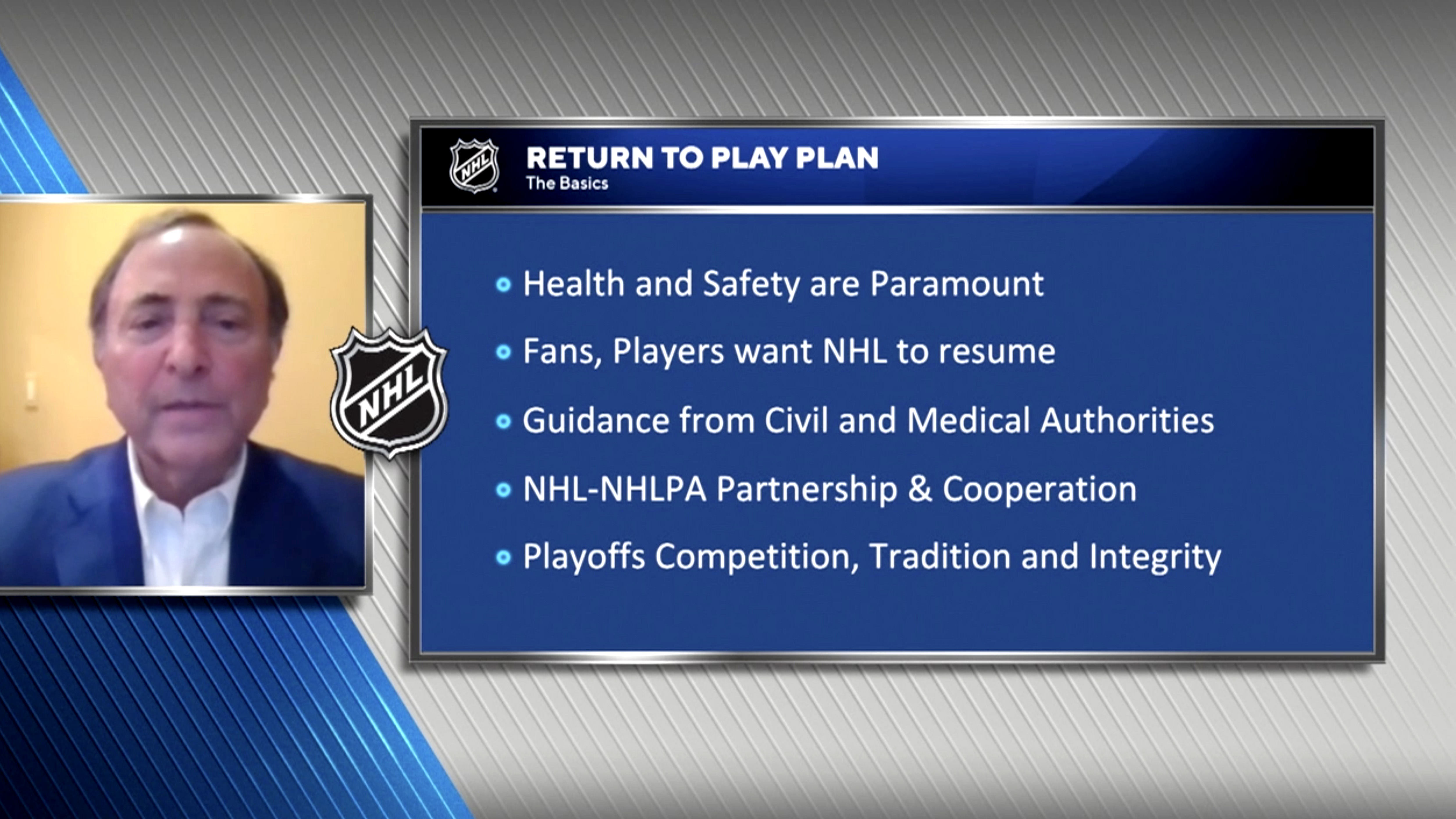 NHL Commissioner Gary Bettman Announces Return To Play Plan For Resumption Of Season