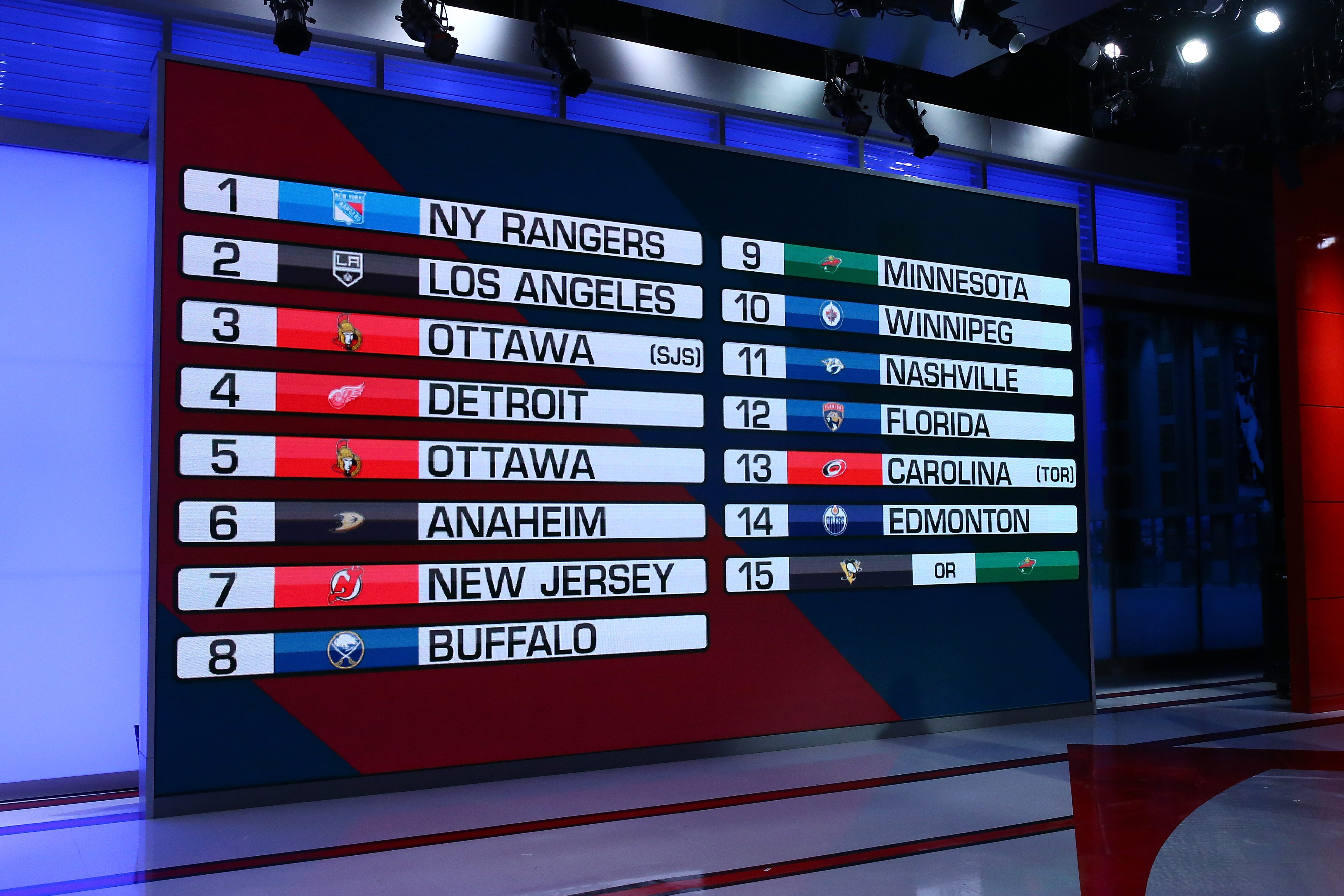 NHL draft positions are seen during Phase 2 of the 2020 NHL Draft Lottery on August 10, 2020 at the NHL Network's studio in Secaucus, New Jersey.