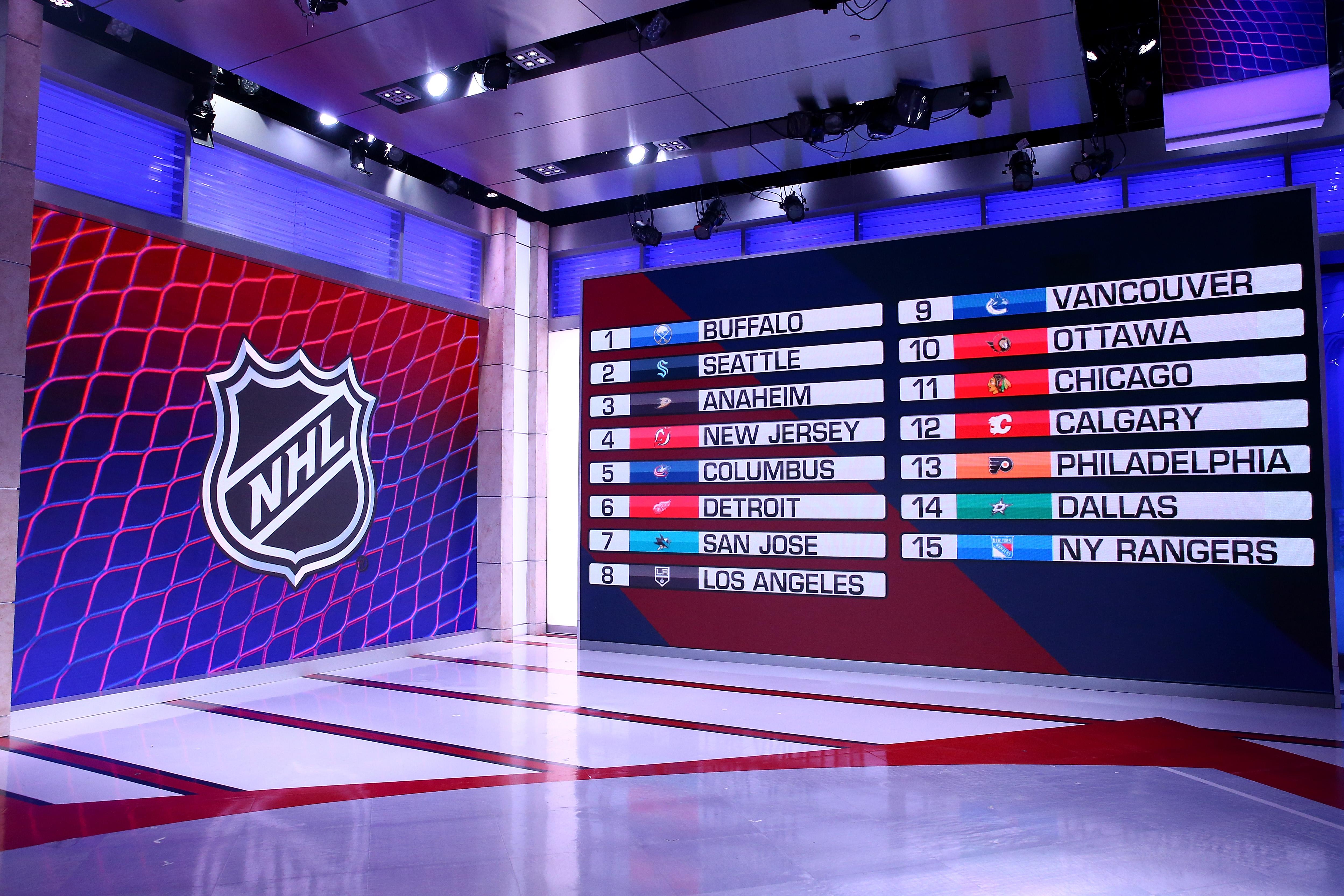 2021 NHL Draft Lottery...