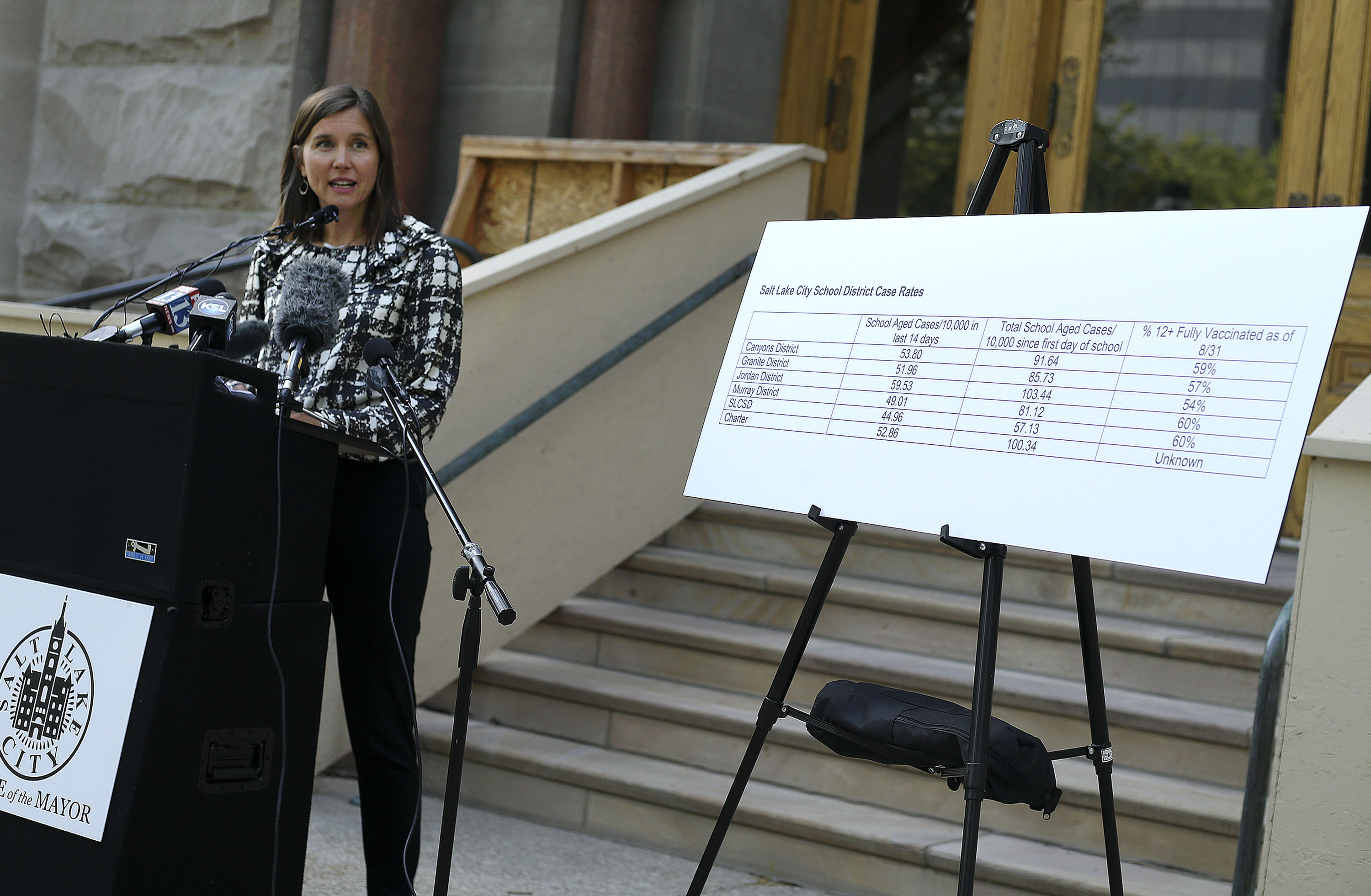 Salt Lake City Mayor Erin Mendenhall speaks about the mask requirement for K-12 students in Salt Lake City schools.