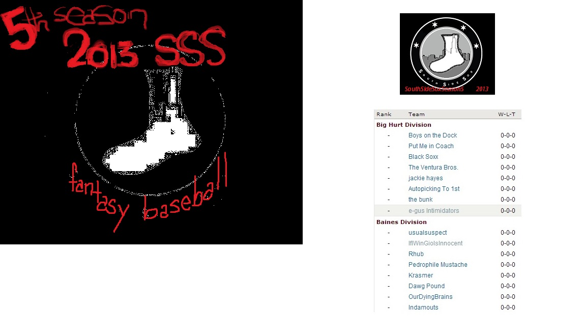 discarded bottom feeders from last season - craigws, kenwo4life. welcome to the teams taking their place after promotions from sss2.   southsidesox  fantasy baseball is a tiered fantasy premiereship. The bottom 4 are culled from the herd annually.